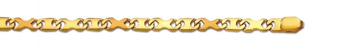 Nawabi Chain